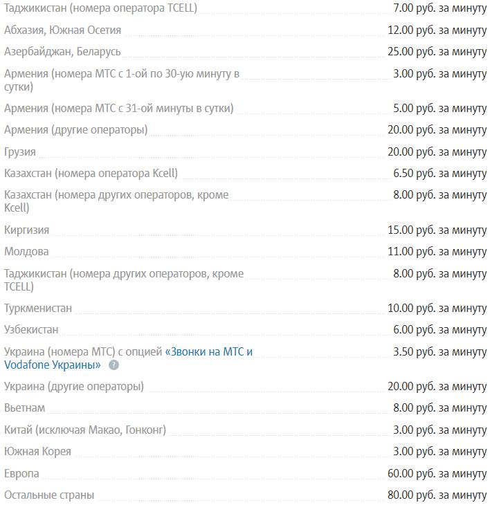 Рейтинг тарифов от MTS без абонентской платы 2019 года