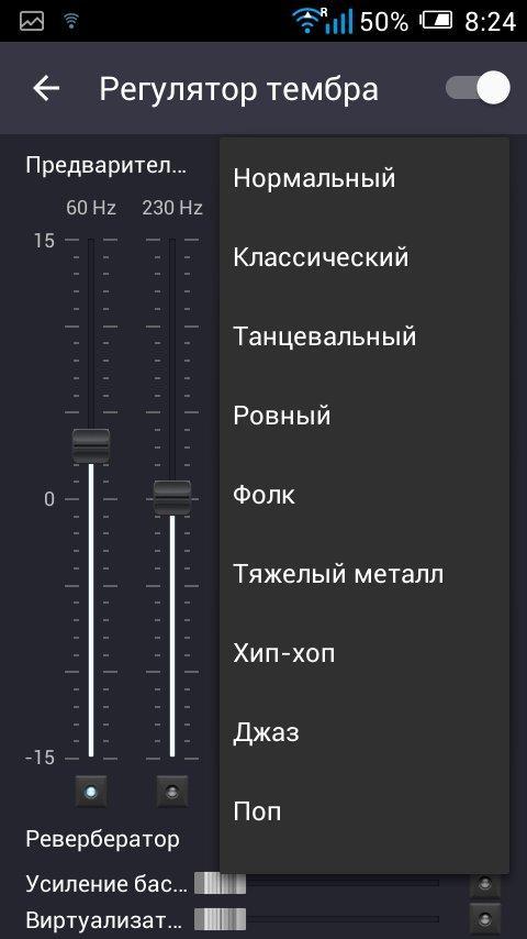 Рейтинг плееров для музыки на Android 2020 года